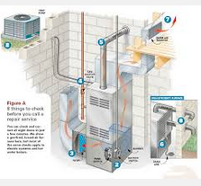 toronto furnaces